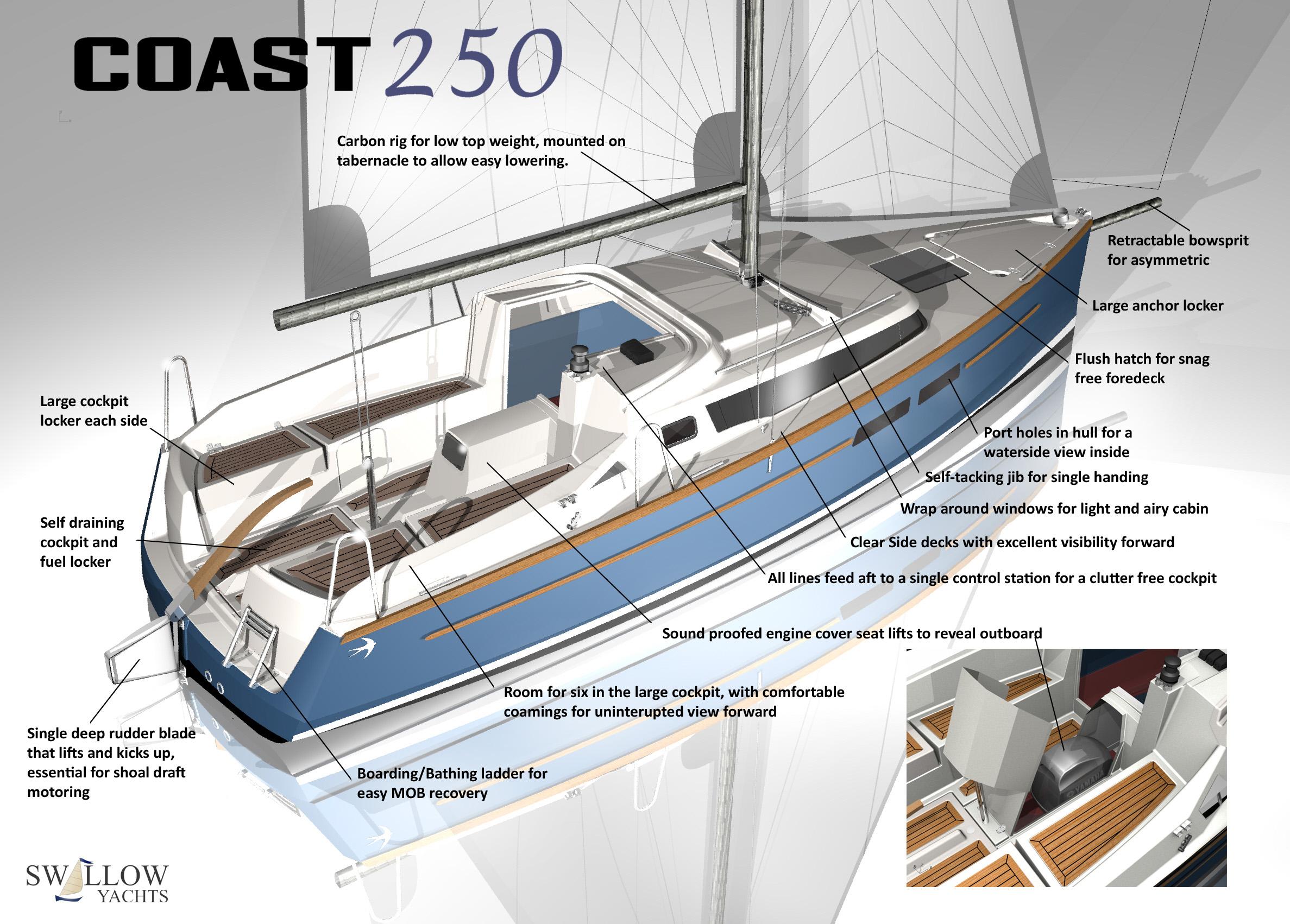 Coast 250 New Swallow Yachts