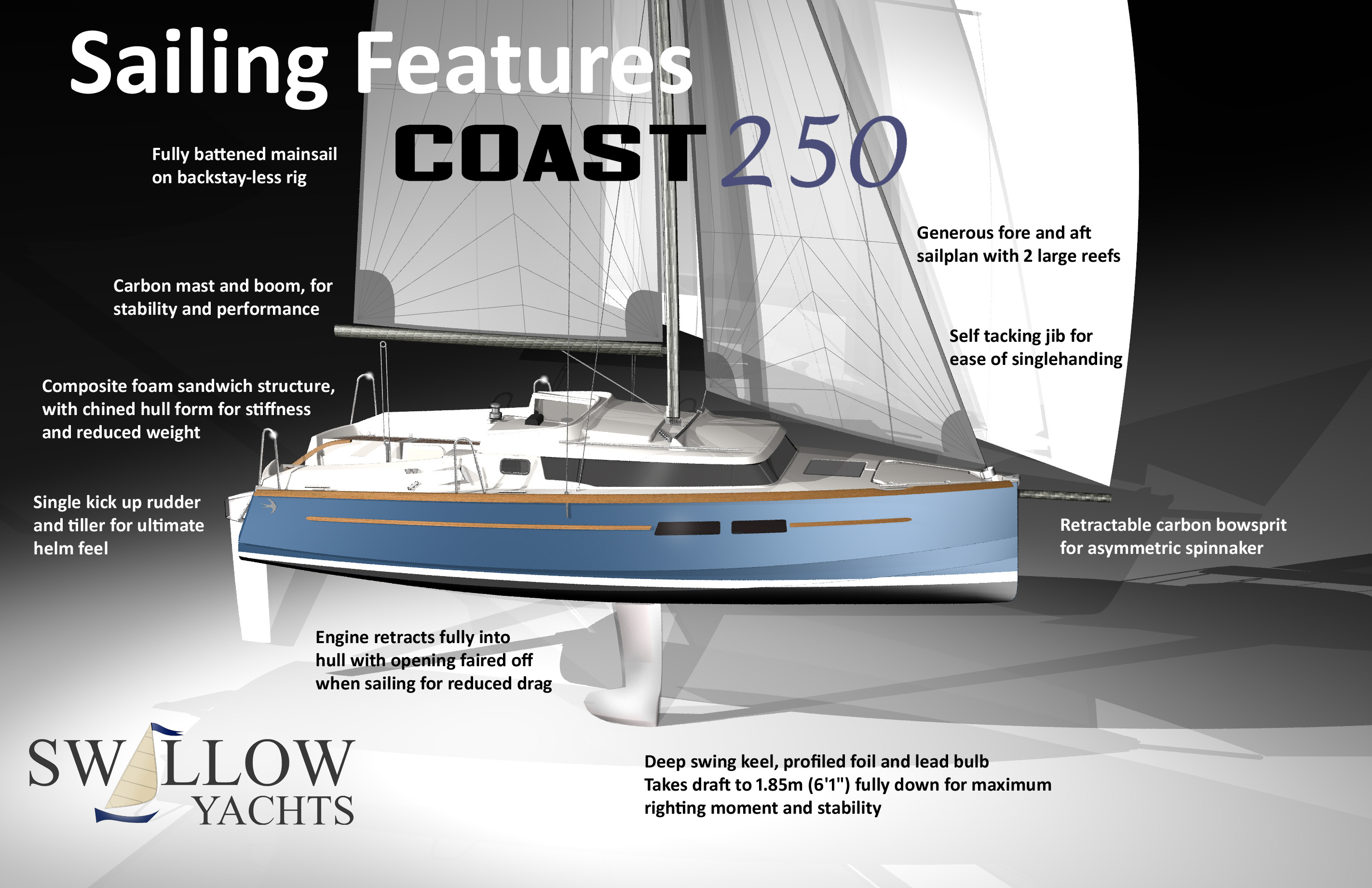 COAST 250 – NEW! | Swallow Yachts